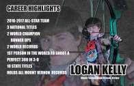 Logan Kelly's record.